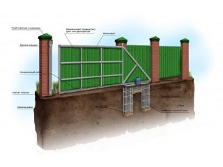 Как происходит установка откатных ворота и какие встречаются сложности